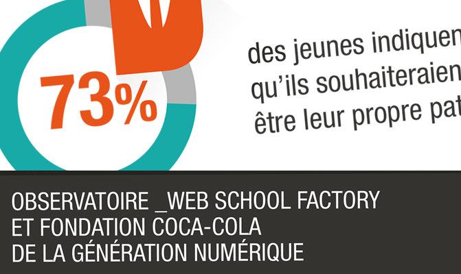 infographie web school factory coca cola